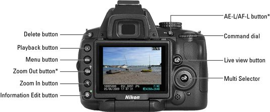 Your Nikon D5000 Digital Camera Layout - complete cheat sheet for beginners on how to use your camera.