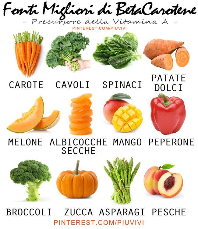 Le fonti migliori di betacarotene, ovvero il precursore della vitamina A, un nutriente antiossidante essenziale per proteggersi dai raggi UV del sole e per migliorare la pelle e la vista.  Per saperne di più >>> http://www.piuvivi.com/alimentazione/quali-alimenti-contengono-betacarotene-cibi-beta-carotene.html <<<