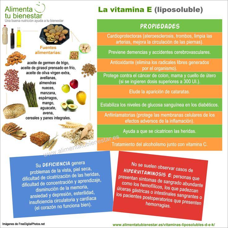 #infografia sobre las propiedades y fuentes alimenticias de la vitamina E #alimentatubienestar #salud