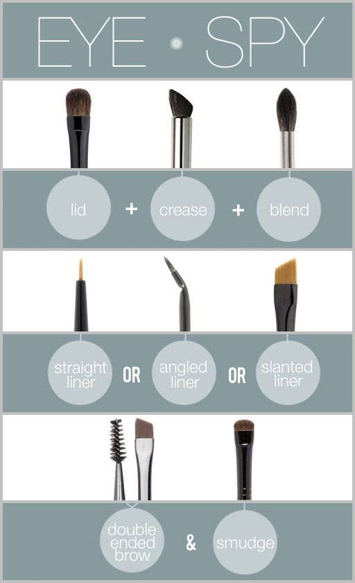 what all the brushes are for