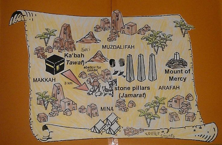 Iman's Home-School: Hajj Map