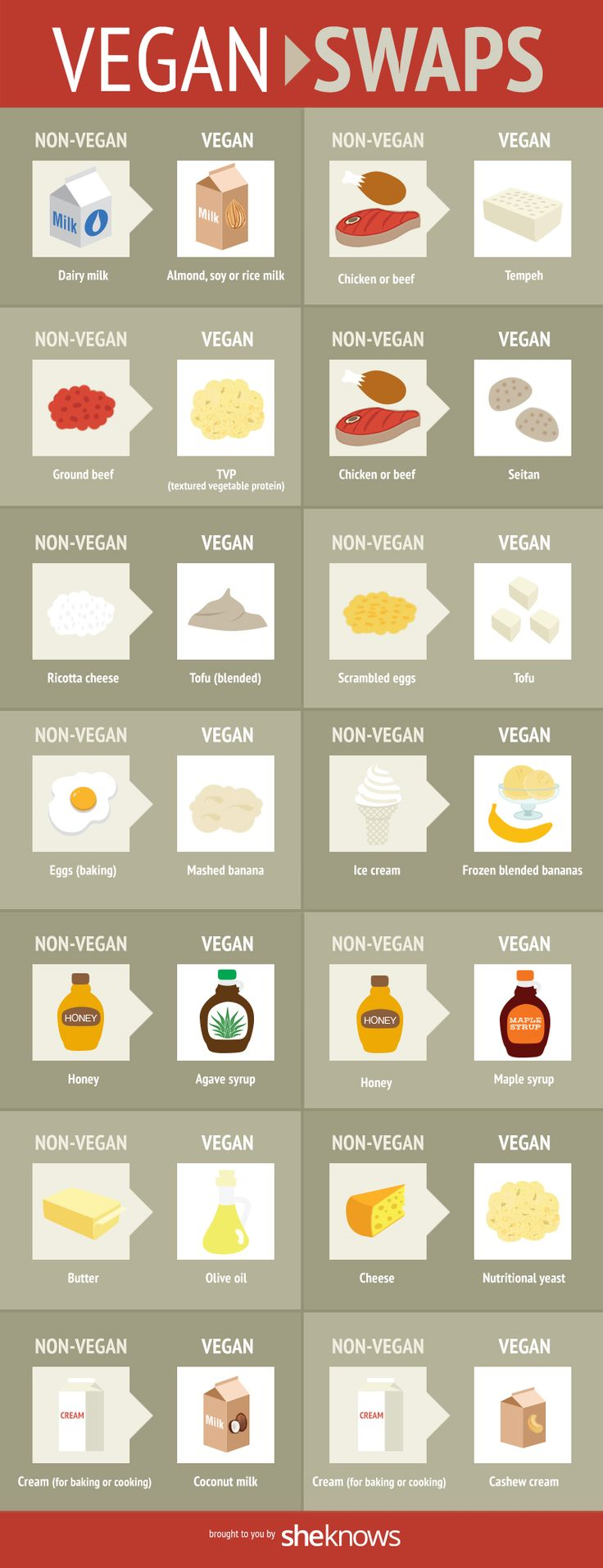 14 Simple ingredient swaps for a tasty vegan menu. - For Vegan Recipes & Cookbook go to---> http://www.dawnali.com/beauty-weight-loss-meal-plan/ #dawnali Dawn Ali