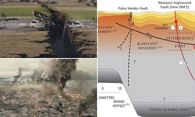 Helium is LEAKING from massive earthquake fault in LA Planet X earth effects End times #earthquake