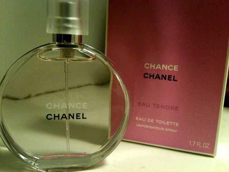 buy cheap perfume