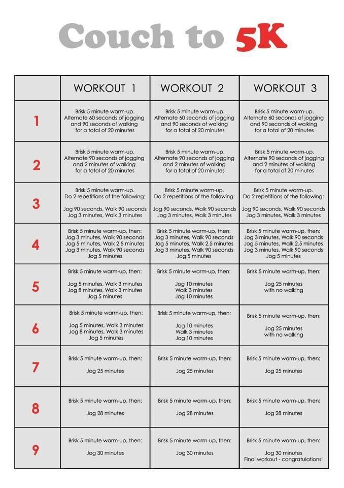 couch to 5k printable treadmill - Google Search | Fall fun ...