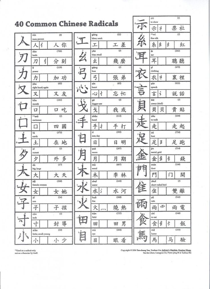 Learning Mandarin Chinese Words, 40 Most Common Characters