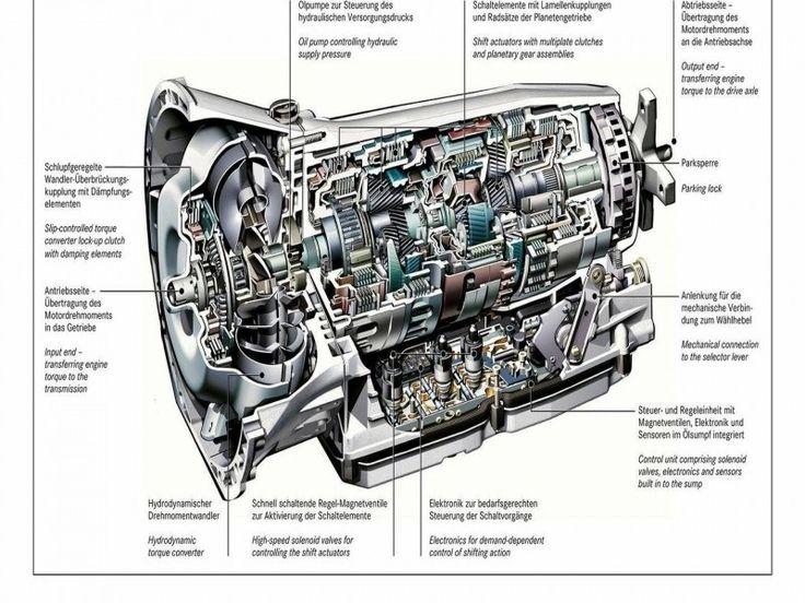 Mercedes Benz Transmission Diagram Wiring Forums Automatic Transmission Mercedes Mercedes Benz