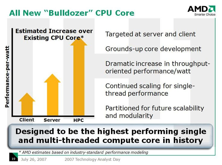 AMD plots 16-core super-CPU for 2009 | AMD is preparing an all-new PC processor with up to 16 execution cores. Due out in the first half of 2009, the new architecture is codenamed Bulldozer. Bulldozer is to be AMD's first substantially new CPU core since the original Athlon 64 processor of 2003 Buying advice from the leading technology site