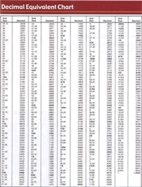 Image result for printable metric conversion chart wire size bead image result for printable metric conversion chart wire size greentooth Images
