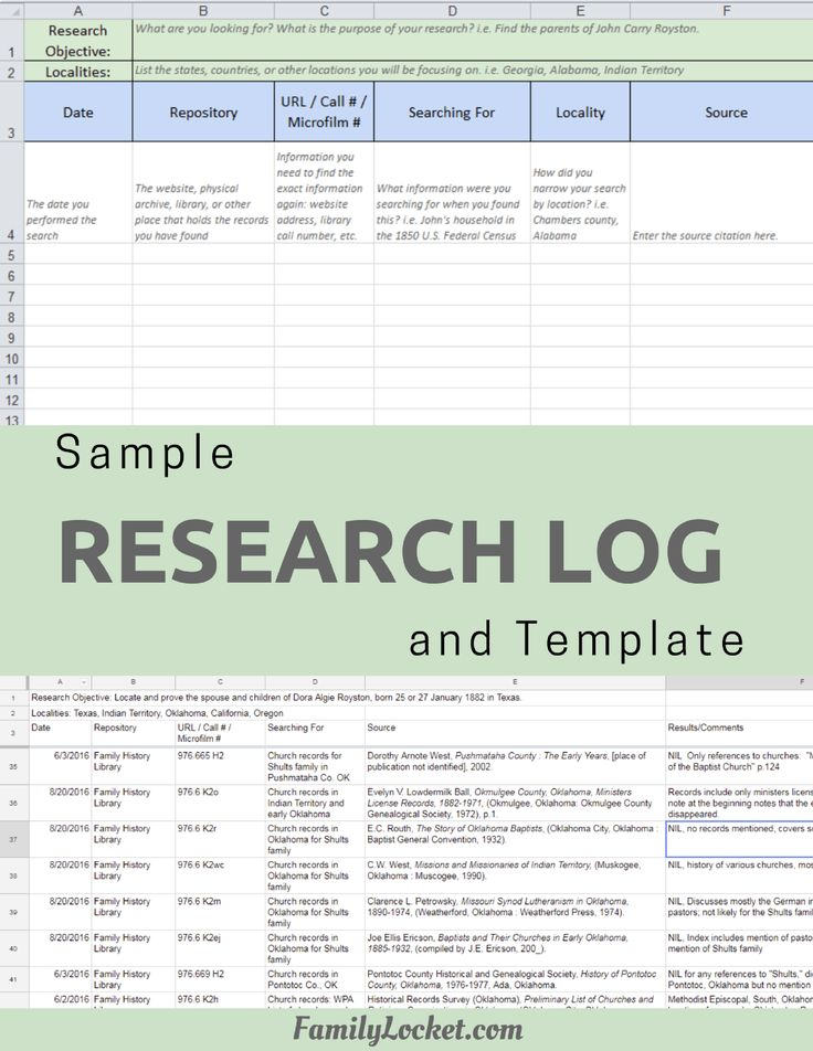 133 best Genealogy images on Pinterest Family genealogy, Family - research plan template