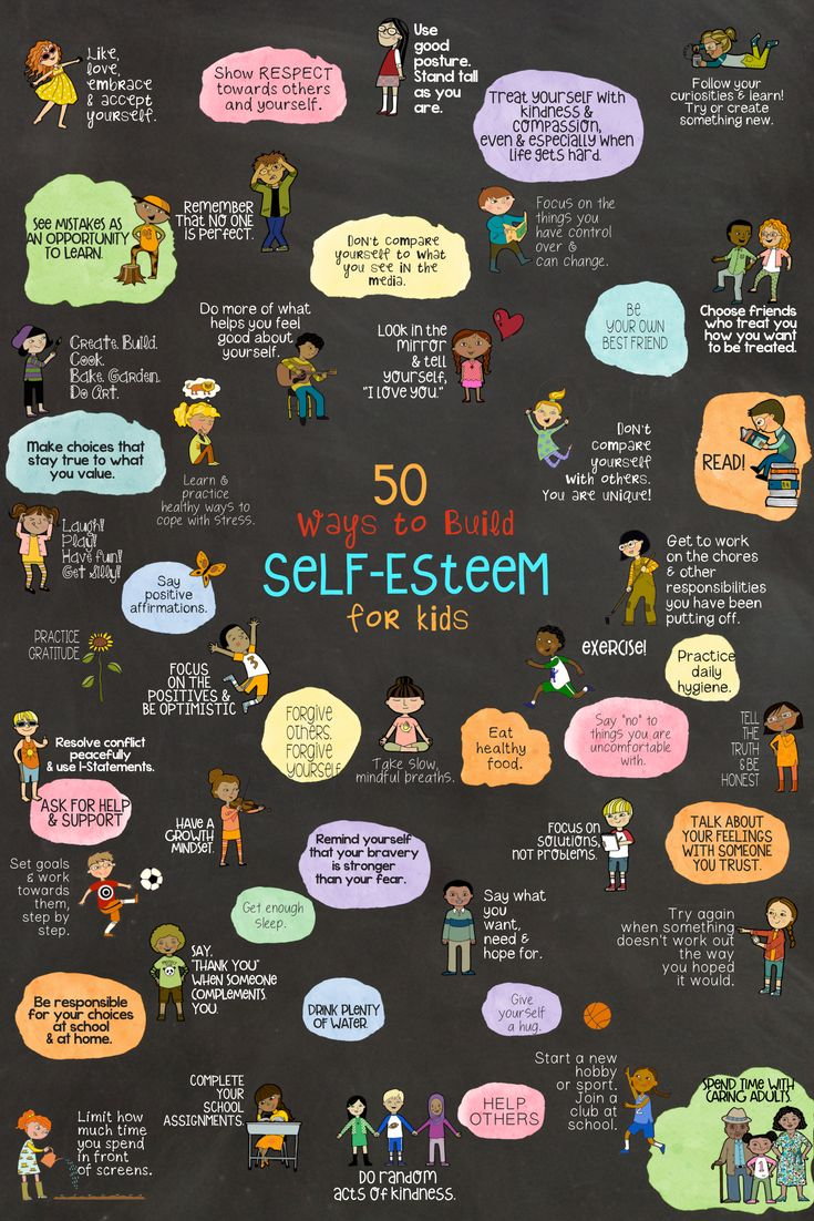 Best 25+ Self esteem worksheets ideas on Pinterest | Self esteem ...