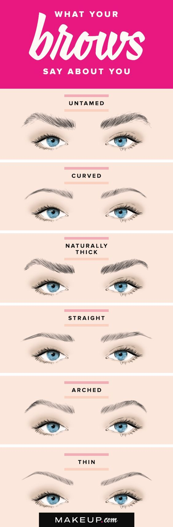 Your eyebrows say more about you than you think they do. Here's our guide for out what you're preferred eyebrow shape really means.