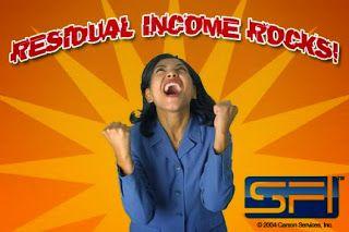 The Fexinc Online Marketing: SFI