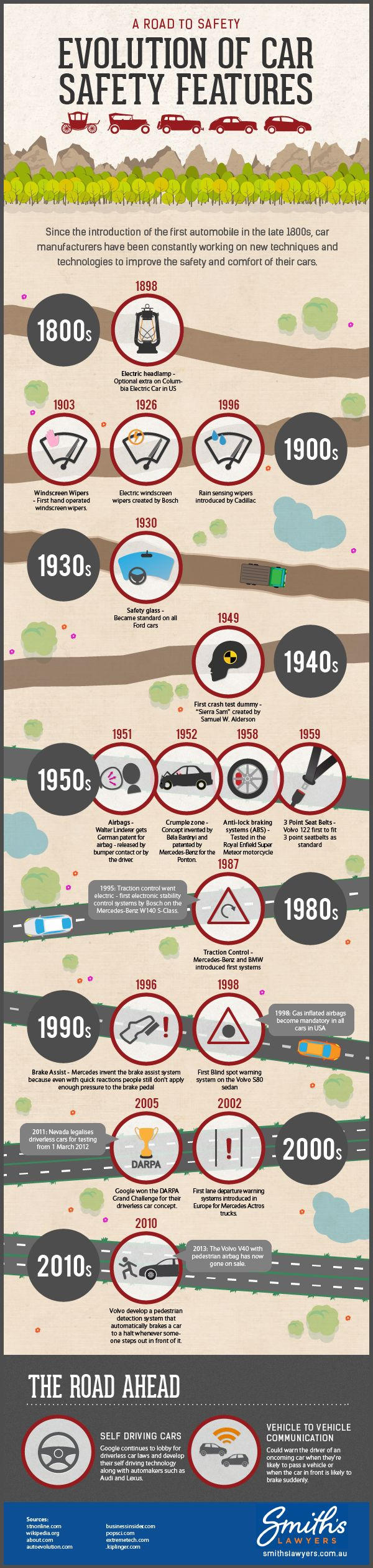 The Evolution of Car Safety Features #infographic  Designed by Aran Jackson  www.aranjackson.co.uk