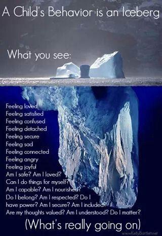 Iceberg theory                                                                                                                                                                                 More