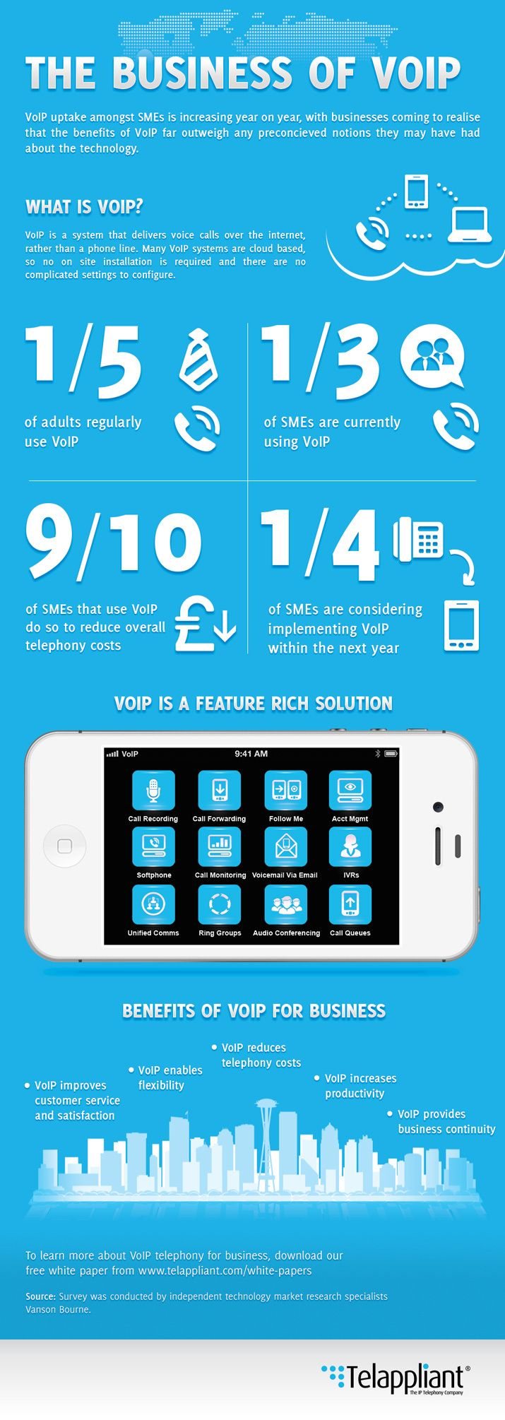16 best up telecom images on pinterest infographic info graphics the business of voip infographic fandeluxe Choice Image