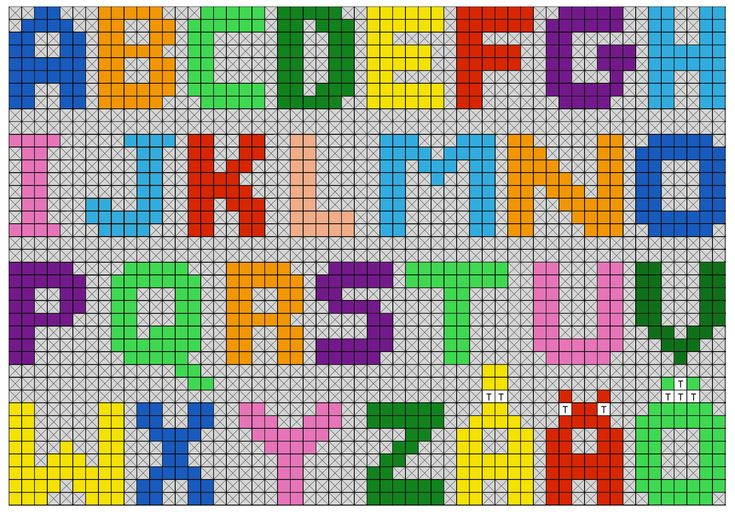 Hama bead pattern. Swedish Alphabet Svenska alfabetet.