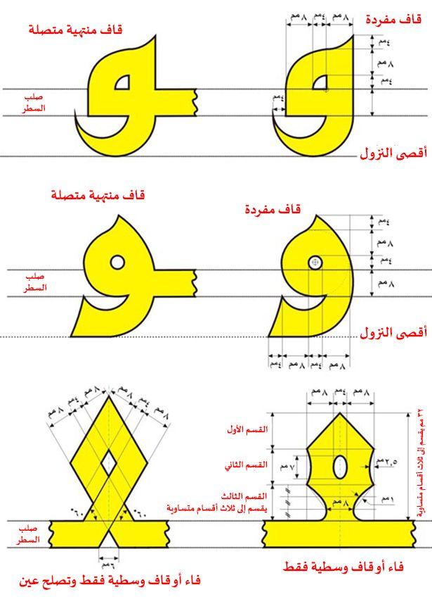 رسم حرف القاف In 2021 Islamic Calligraphy Islamic Art Calligraphy Arabic Calligraphy Design