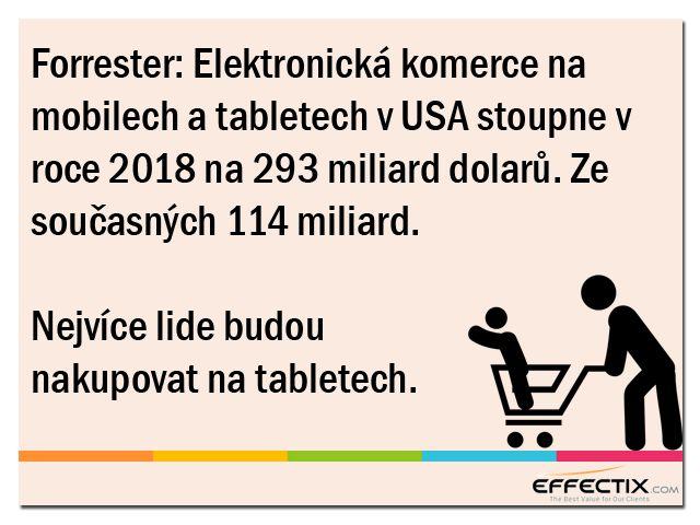 Nezapomínejte na mobilní e-commerci. Může se to nevyplatit.