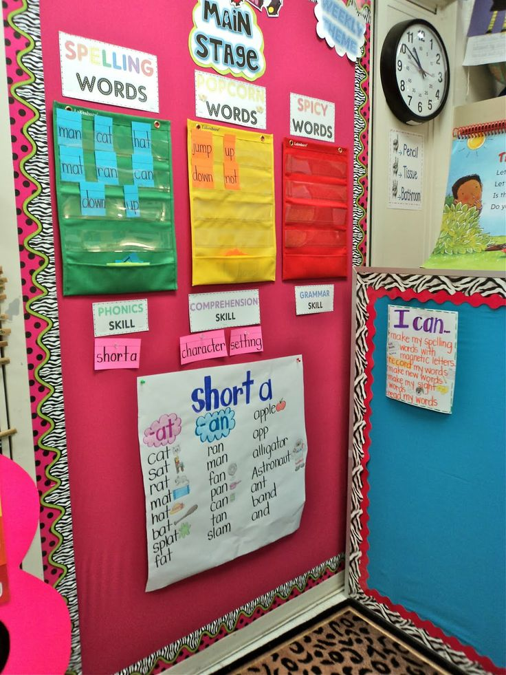 1000 images about classroom theme on pinterest for I can bulletin board ideas