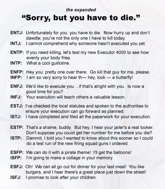When you want to know your Myers-Briggs assessments for your characters were correct...run them through this. If done right, the result will be so in-character that it's scary. And, just for fun, since I'm INFJ, I did this to myself, too....