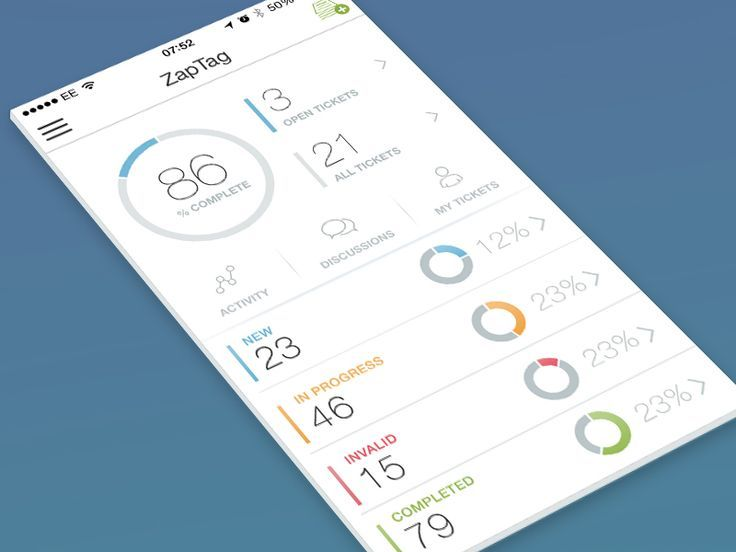 The project dashboard design for CodeRange on IOS. A mobile app for users of codebasehq.com. Due in the app store any day now! More stuff at - http://codebaseapp.korelogic.co.uk