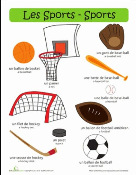 Chapter 10- French summer sports vocab