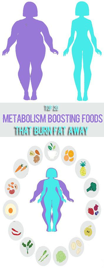 Herbs for weight loss 20 Metabolism-boosting-foods-for-weight-loss