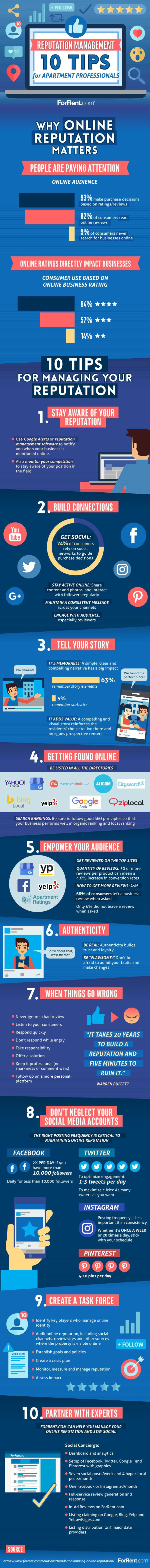 Infographic 10 Reputation Management Tips For Apartment Pros For Rent Media Solutions Reputation Management Management Tips Online Reputation Management