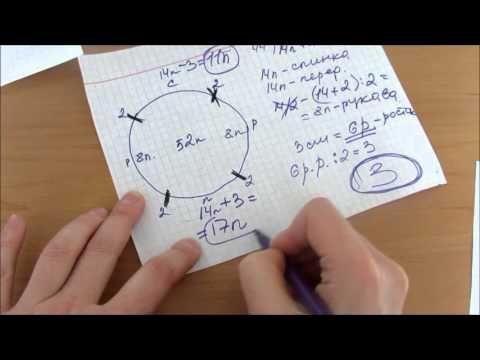 @jagoda_marinka Реглан сверху с ростком. Часть 1. Расчеты и схема. - YouTube