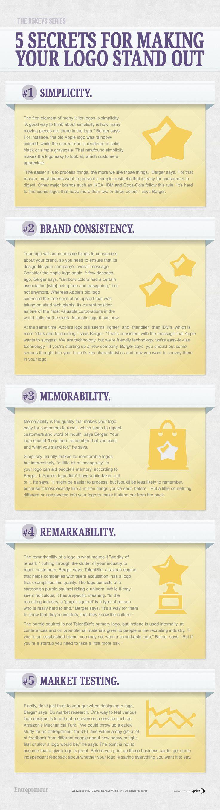 5 Secrets for Making Your Logo Stand Out  www.digitalinformationworld.com