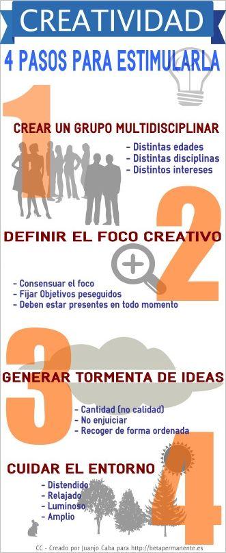 4 pasos para estimular la creatividad. #infografia