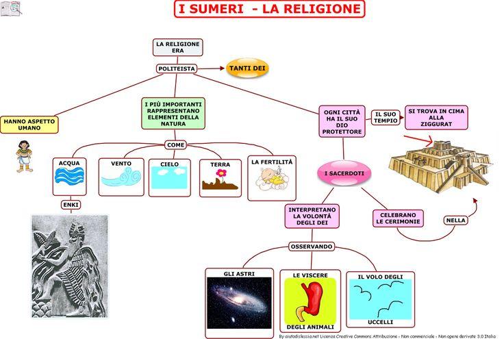 mappa sumeri