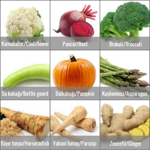 Vegetables (Sebzeler)1