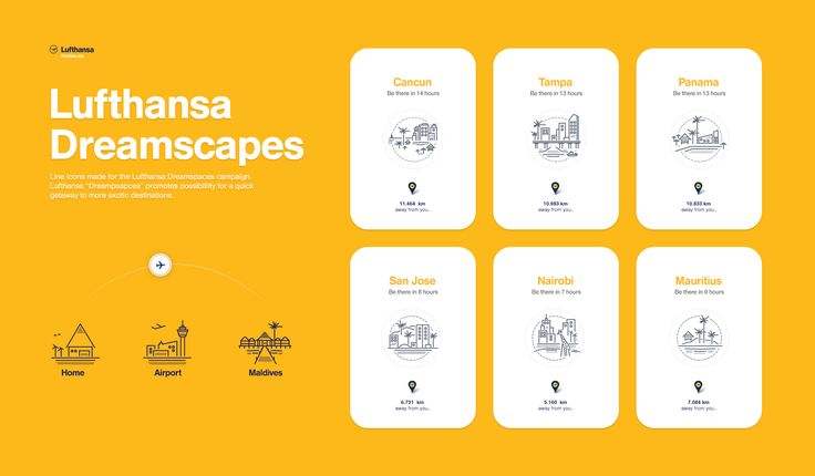 Lufthansa dreamscapes icons big