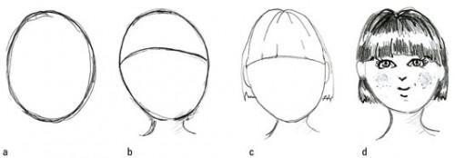 Hoe te Kapsels Teken voor Modieuze Kinderen