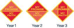 My promise my faith pins