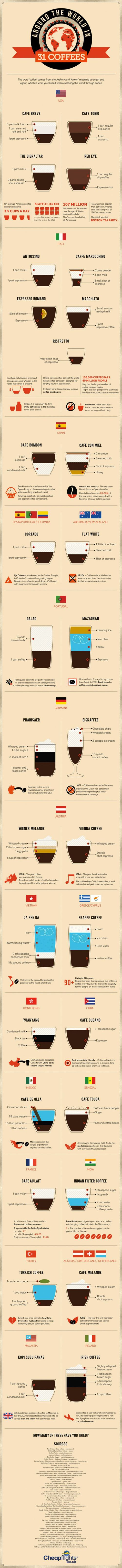 Infographic: Around the World in 31 Coffees - FirstWeFeast.com