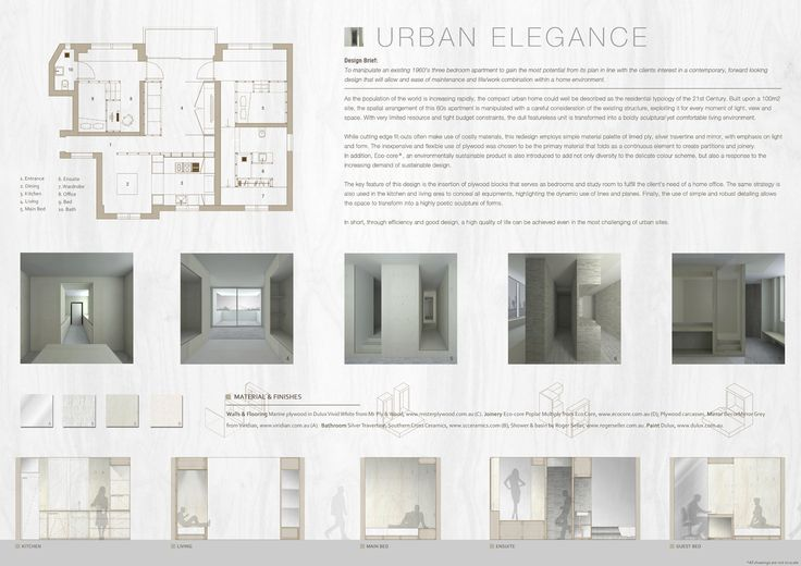 Interior Design presentation