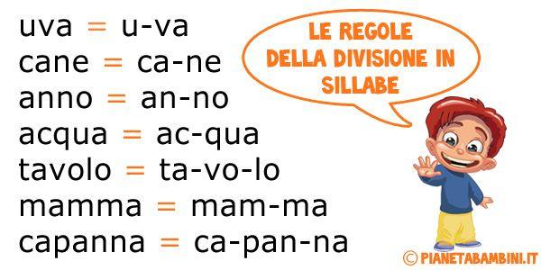 Tutte le regole della divisione in sillabe delle parole con numerosi casi ed esempi che potete anche stampare gratis in PDF per bambini della scuola primaria