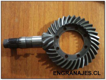 Ubicación | Fábrica de Engranajes Industriales