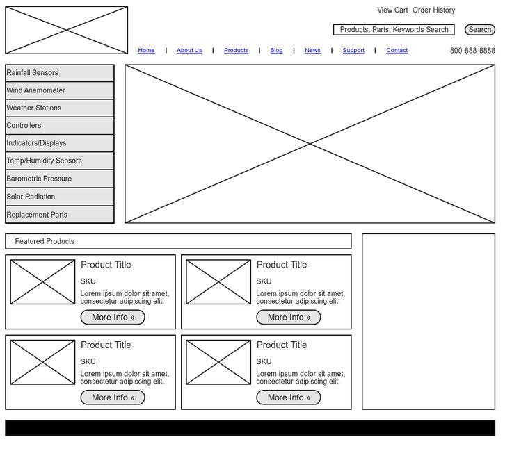Wireframe de una página principal