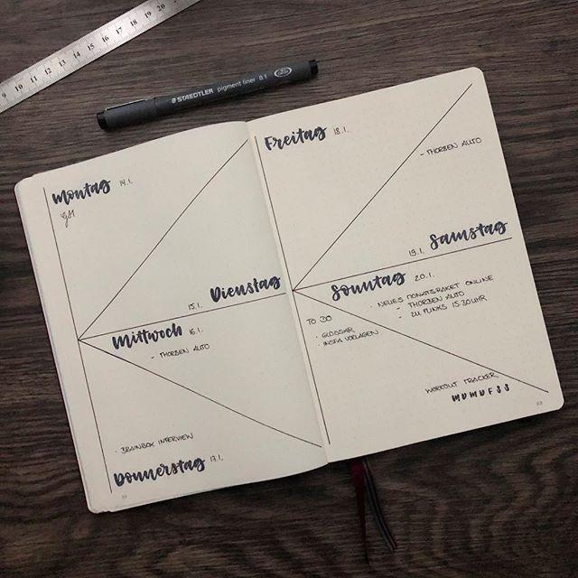 Gestern ist ein neuer Artikel auf dem Blog online gegangen in dem ich verschiedene Stempel zeige mit denen man das Bullet Journal gestalten kann. Pass…