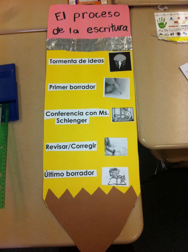Writing process :: Spanish bilingual classroom