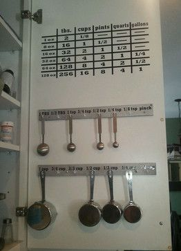 Conversion Chart & Lovely little hooks for measuring cups & spoons.  For a diy twist: Cut & paint wooden paint stir sticks, add cup hooks & screw to cabinet door. Then go crazy with a label maker. Photo Houzz.com.