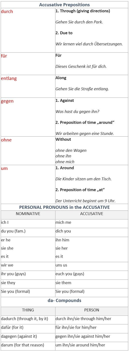 The accusative prepositions in German. Personal Pronouns in the Accusative. da- Compounds. - learn German,grammar,german
