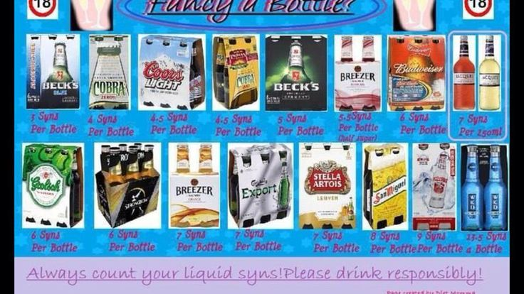 Slimming world syns for alcohol