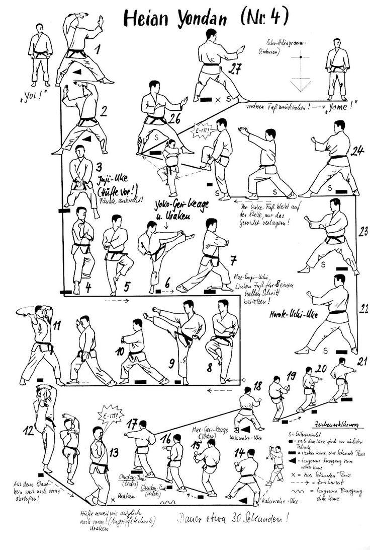 Bilderesultat for karate kata