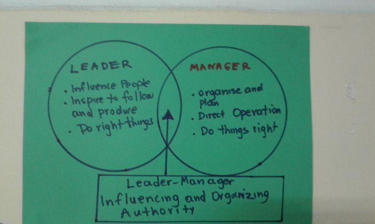Leader-manager!