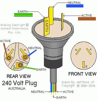 223 best electricidad images on pinterest electric electrical rh pinterest com Electrical Outlet Wiring Diagram Basic Electrical Wiring Residential